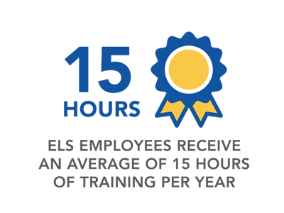 ELS EMPLOYEES RECEIVE AN AVERAGE OF 15 HOURS OF TRAINING PER YEAR
